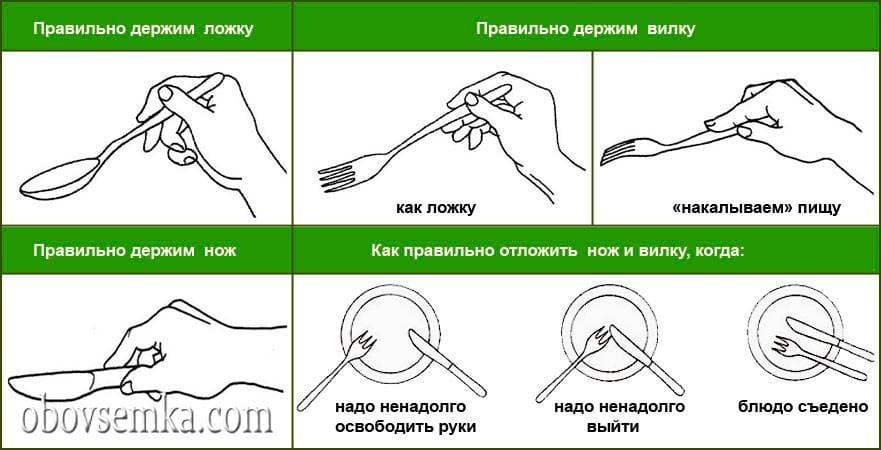 Как правильно положить ложку в салат