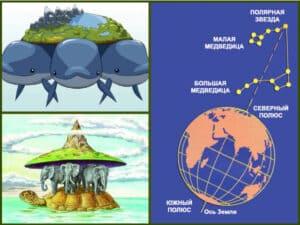 Немного о Планете Земля (строение, атмосфера)