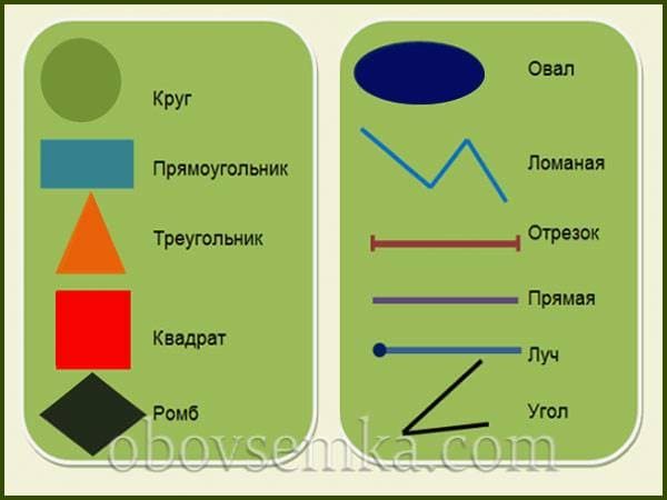 перечень геометрических фигур